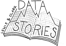 LC Data Stories